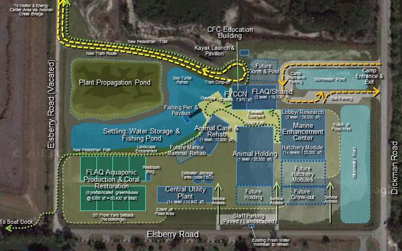 Florida Aquarium Center for Conservation Campus Master Plan
